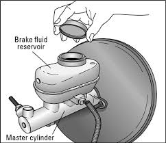 brake-fluid-service-flush-tega-cay-wash-and-lube-fort-mill-south-carolina